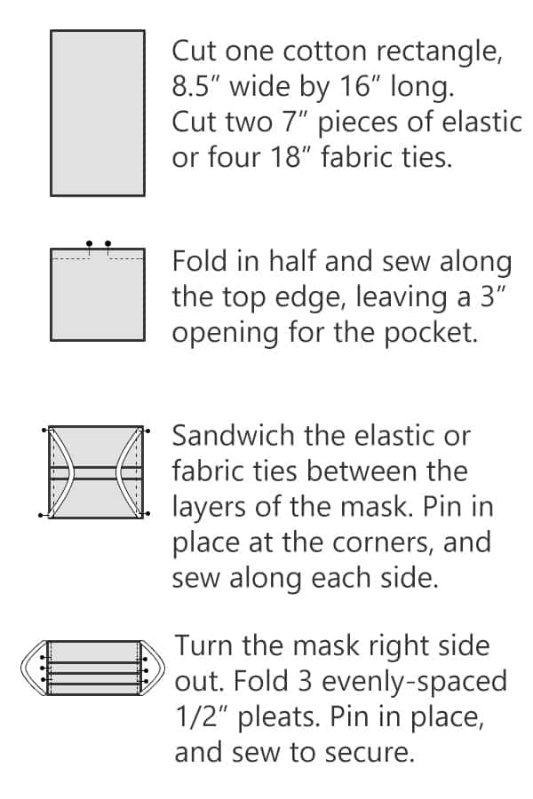 diagram showing how to sew fabric masks for hospitals
