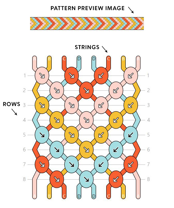 friendship bracelet pattern image